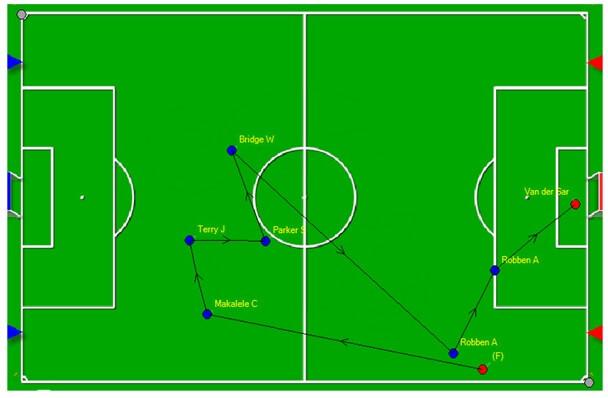 Chains 01jpg - SoccerLogic